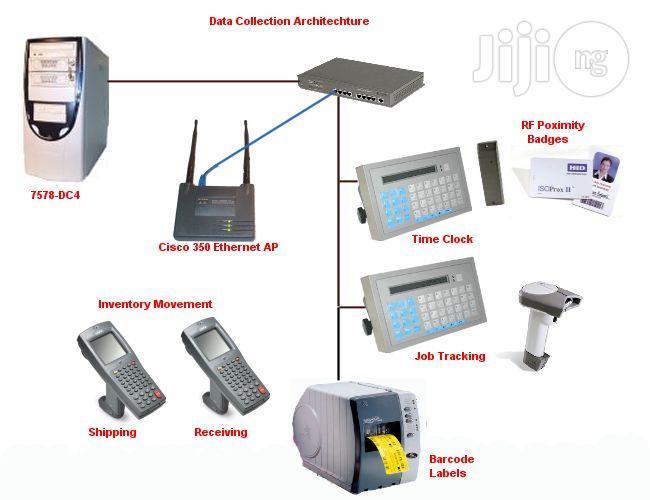 Rfid Systems In Nigeria