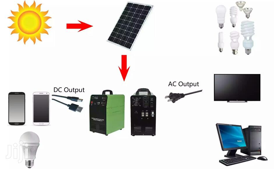 250 Watts/Panel Smart Home Solar Panel By Magictech