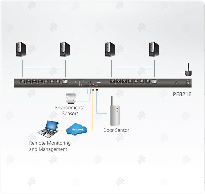 ATEN PE8216 16-outlet Outlet-metered & Switched Eco PDU | Networking Products for sale in Ikeja, Lagos State, Nigeria