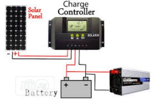 Inverter Battery And Solar Panel