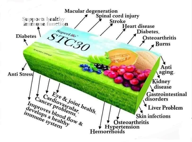 (Stem Cell)Cure That Ailments With Stem Cell
