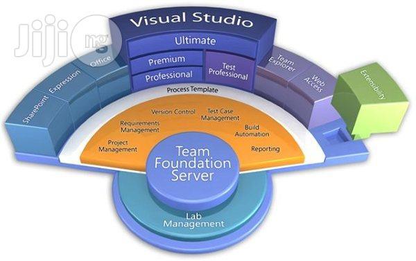Microsost Visual Studio Team Foundation Server 2015 - 1 Server License   Software for sale in Lagos State, Nigeria