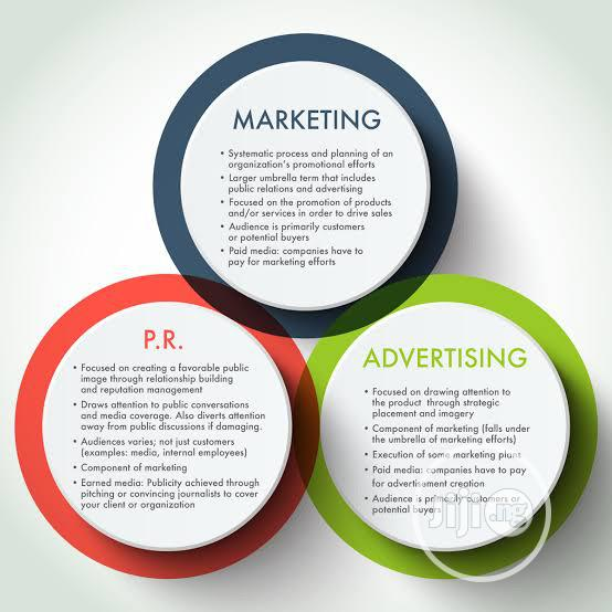 Independent Marketers And Distributors | Advertising & Marketing CVs for sale in Gwarinpa, Abuja (FCT) State, Nigeria