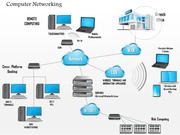 Computer Engineering and Networking Services | Computer & IT Services for sale in Ogun State, Sagamu
