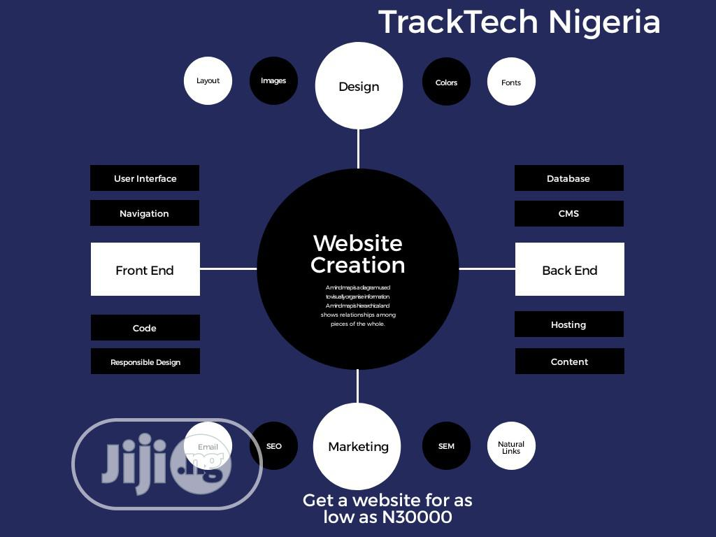 Get a Website for Your Brand or Business | Computer & IT Services for sale in Ikeja, Lagos State, Nigeria