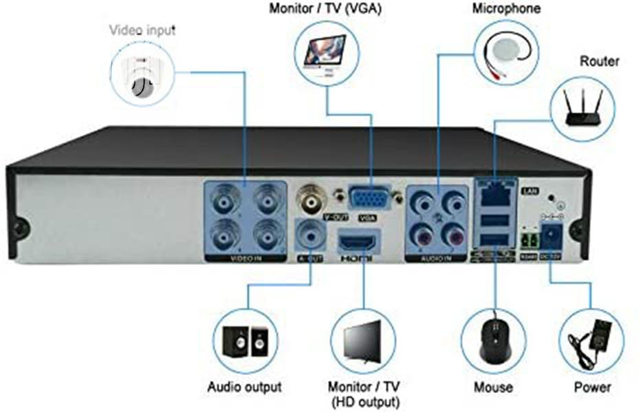 4CH DVR/NVR 1080N - ANSPO XVR, Xmeye App Multiple Function | Security & Surveillance for sale in Port-Harcourt, Rivers State, Nigeria