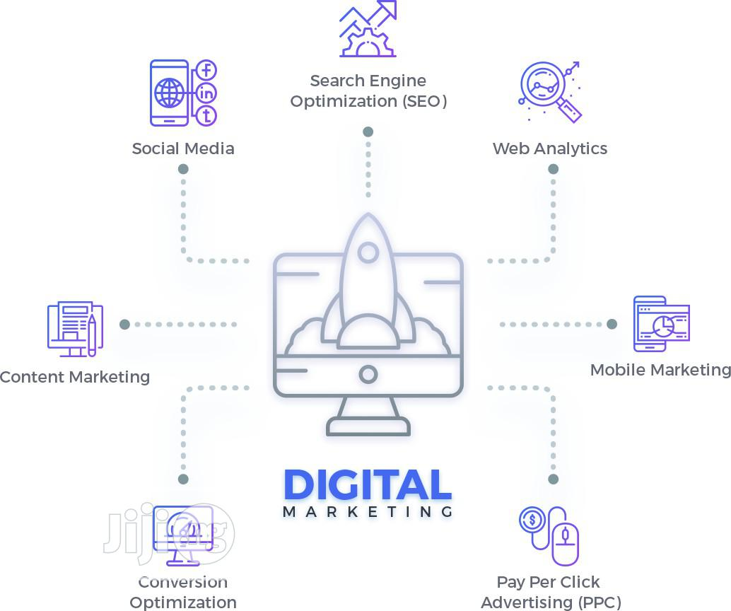 Digital Marketer With Web Design Experience