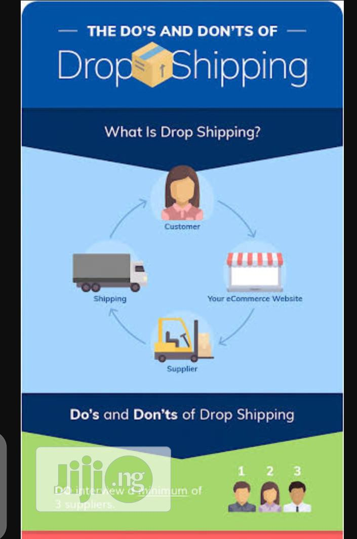 Archive: Dropshipping