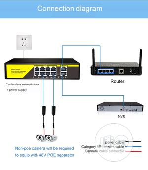 10 Port Gigabit Poe Switch Ethernet Vlan Unmanaged Switch | Networking Products for sale in Abuja (FCT) State, Central Business District
