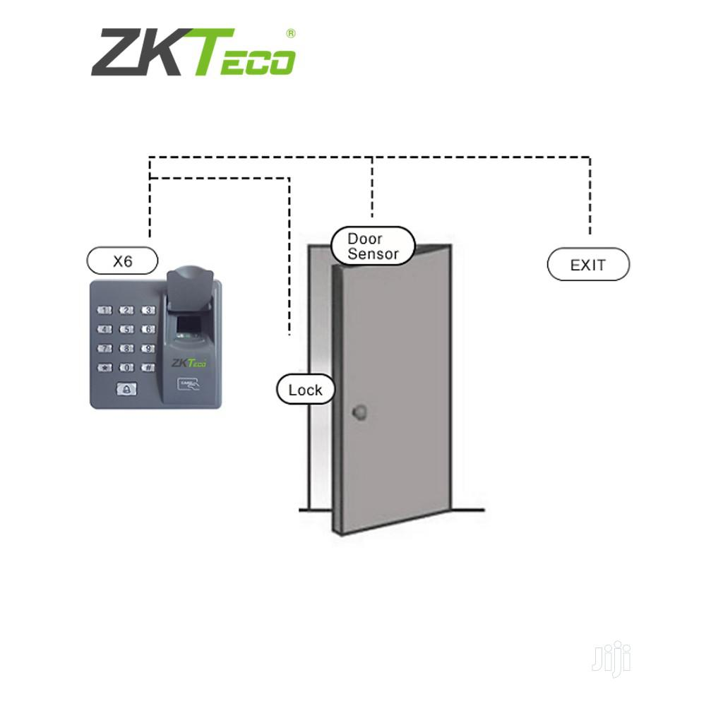 Access Control System With Keypad/Fingerprint/Card Access