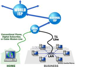 Setup Your Own Wifi ISP Business From Home   Computer & IT Services for sale in Abuja (FCT) State, Wuse